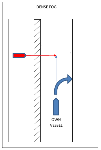 RESTRICTED VISBILITY IN TRAFFIC SEPARATION SCHEME